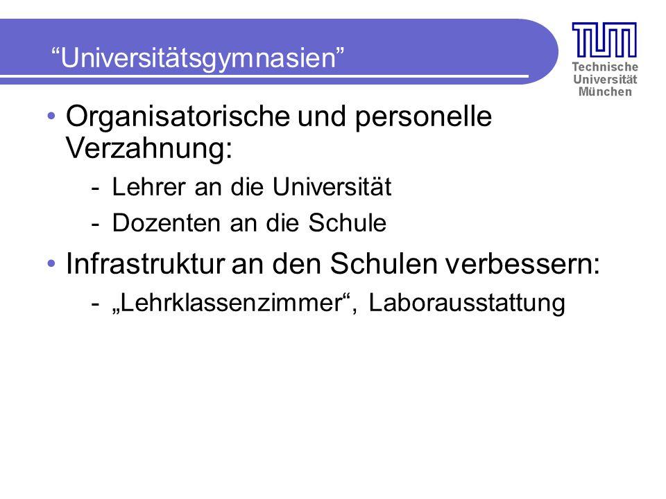 Organisatorische und personelle Verzahnung: