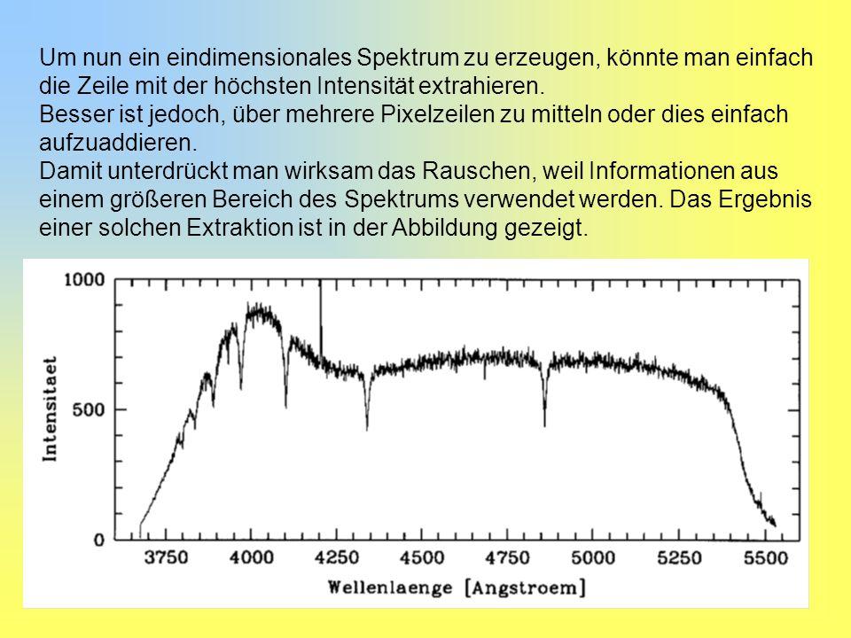Um nun ein eindimensionales Spektrum zu erzeugen, könnte man einfach die Zeile mit der höchsten Intensität extrahieren.