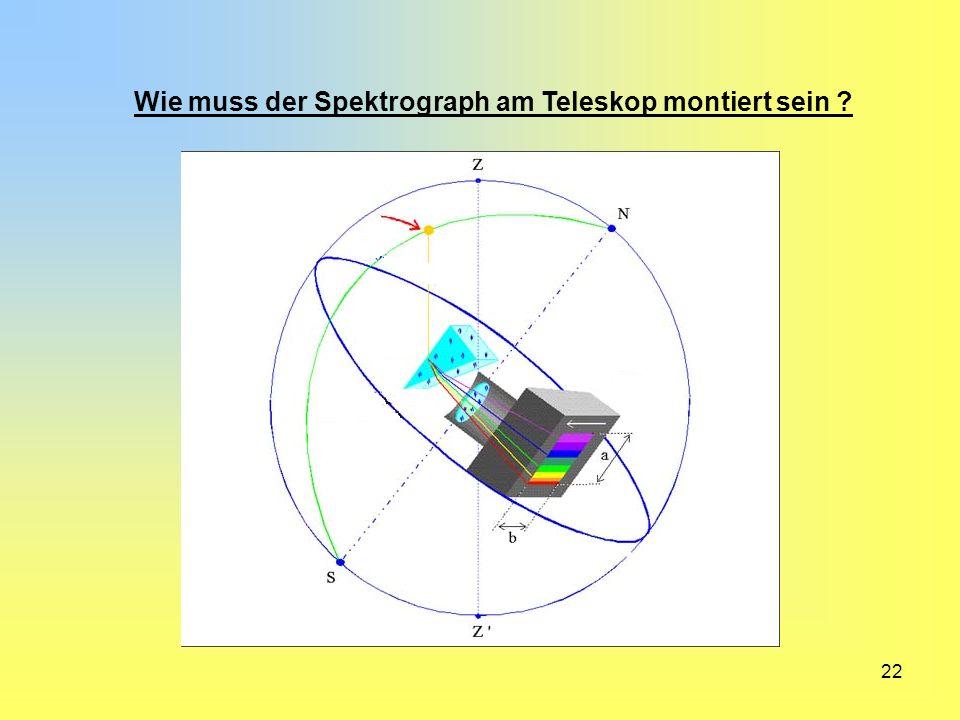 Wie muss der Spektrograph am Teleskop montiert sein