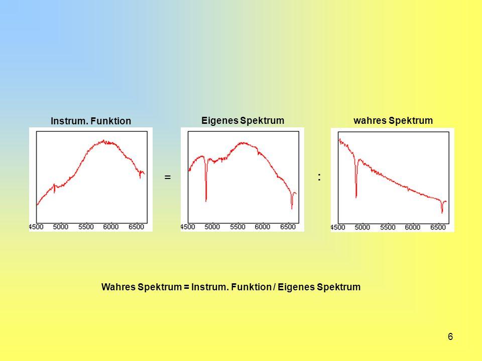 = : Instrum. Funktion Eigenes Spektrum wahres Spektrum