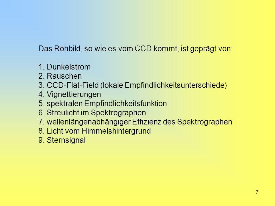 Das Rohbild, so wie es vom CCD kommt, ist geprägt von: