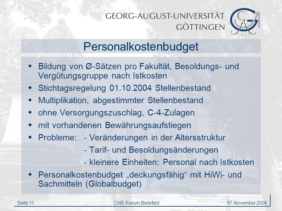 Personalkostenbudget
