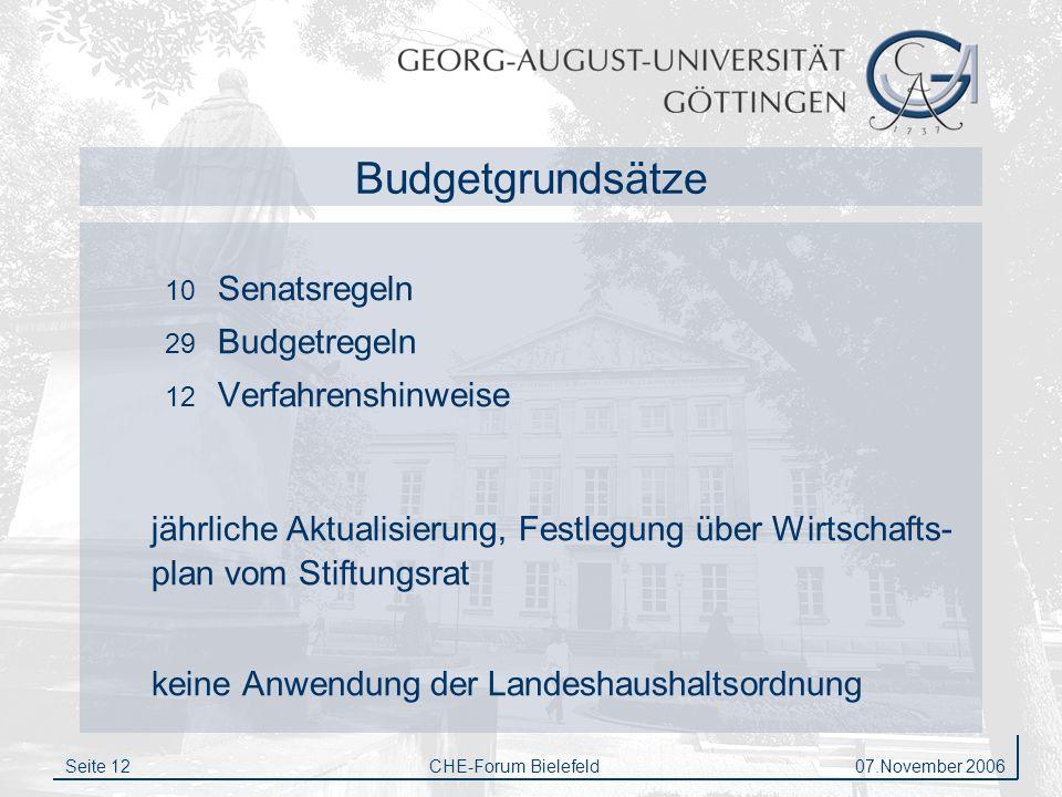 Budgetgrundsätze 10 Senatsregeln. 29 Budgetregeln. 12 Verfahrenshinweise. jährliche Aktualisierung, Festlegung über Wirtschafts-