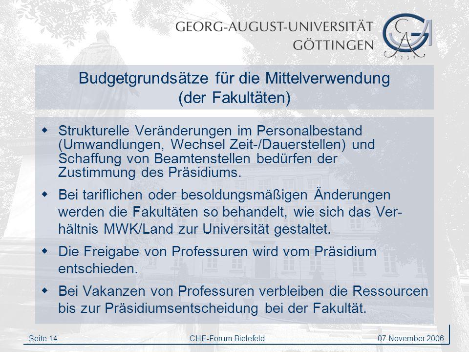 Budgetgrundsätze für die Mittelverwendung (der Fakultäten)