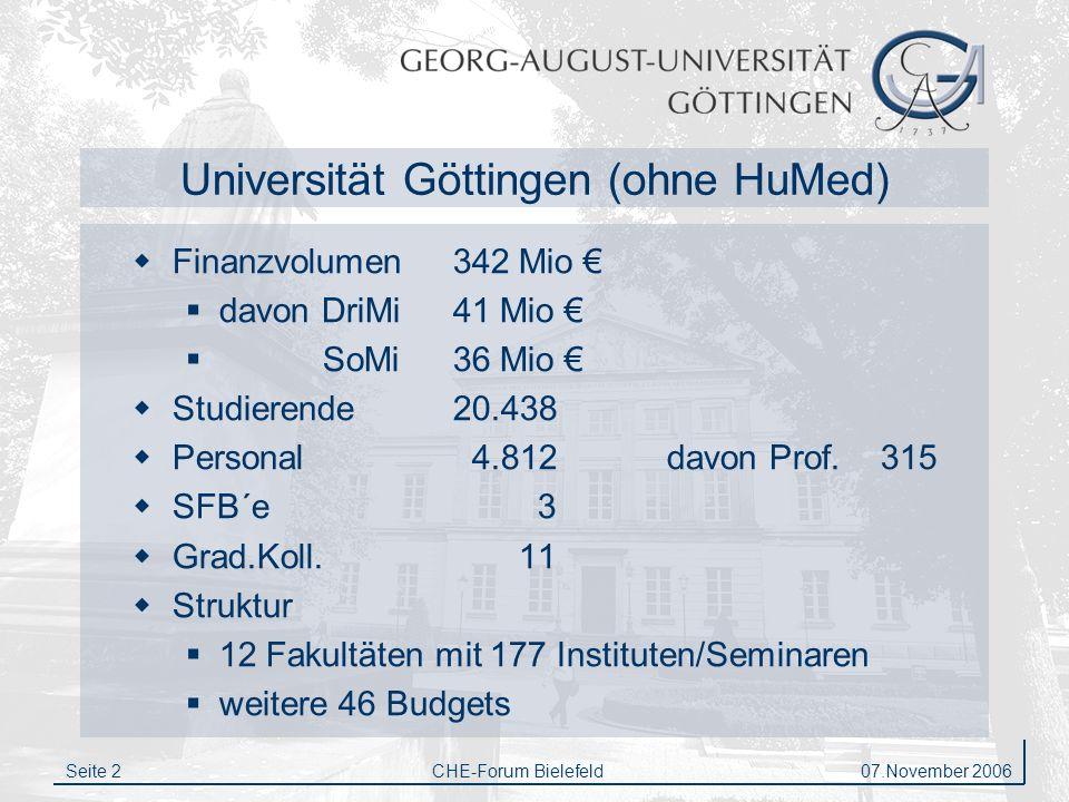 Universität Göttingen (ohne HuMed)