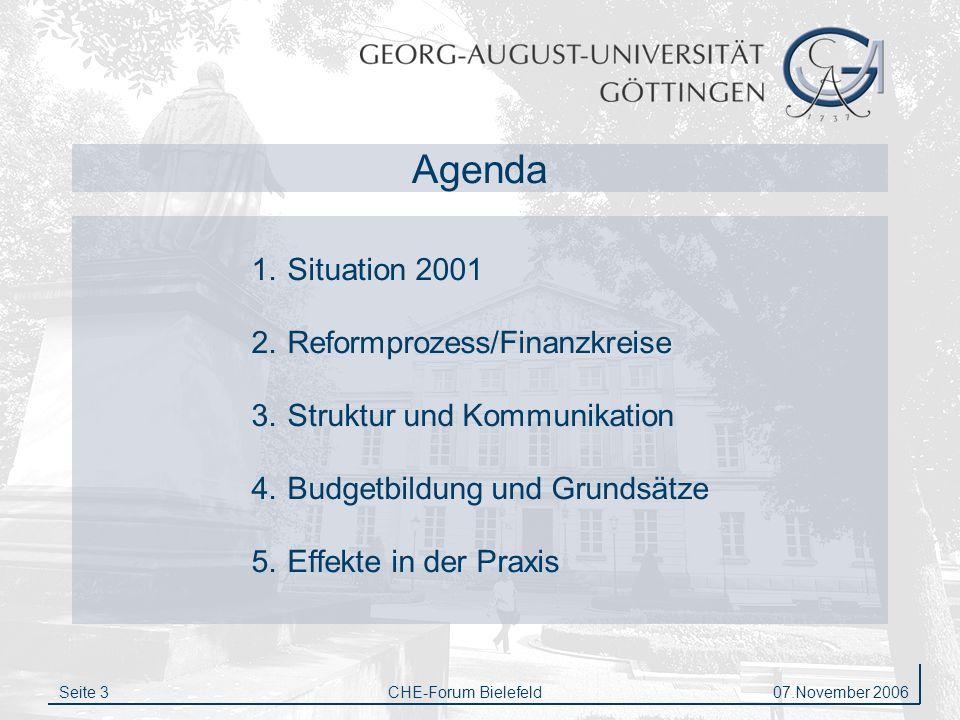 Agenda Situation 2001 2. Reformprozess/Finanzkreise