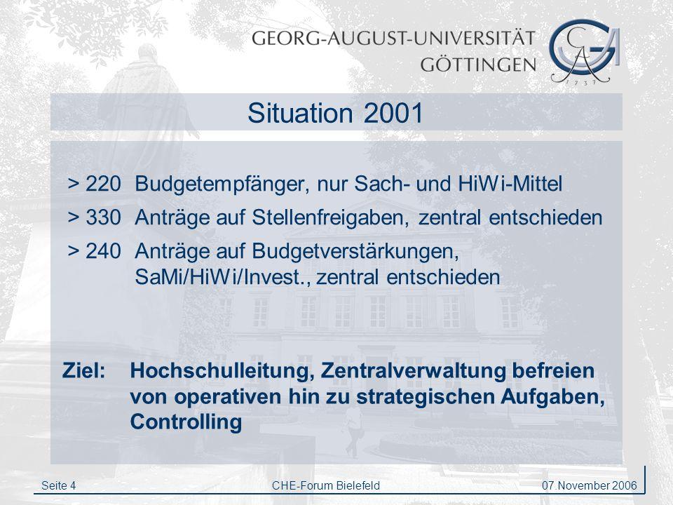 Situation 2001 > 220 Budgetempfänger, nur Sach- und HiWi-Mittel