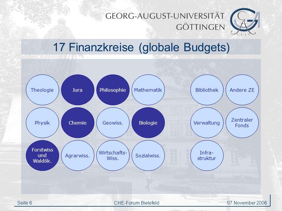 17 Finanzkreise (globale Budgets)