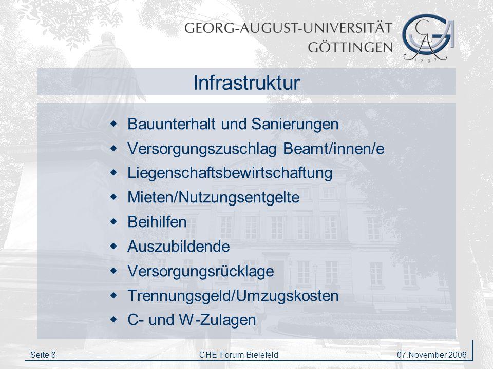 Infrastruktur Bauunterhalt und Sanierungen