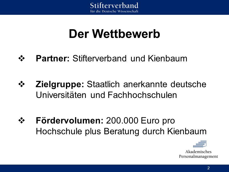 Der Wettbewerb Partner: Stifterverband und Kienbaum