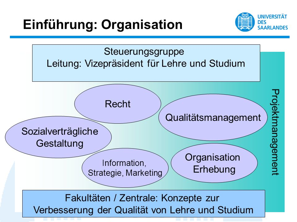 Einführung: Organisation