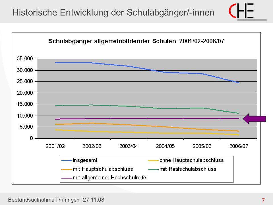 Historische Entwicklung der Schulabgänger/-innen