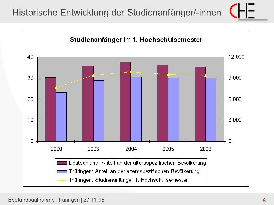 Historische Entwicklung der Studienanfänger/-innen