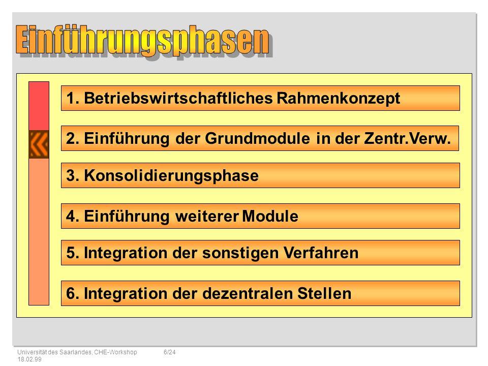 Einführungsphasen 1. Betriebswirtschaftliches Rahmenkonzept