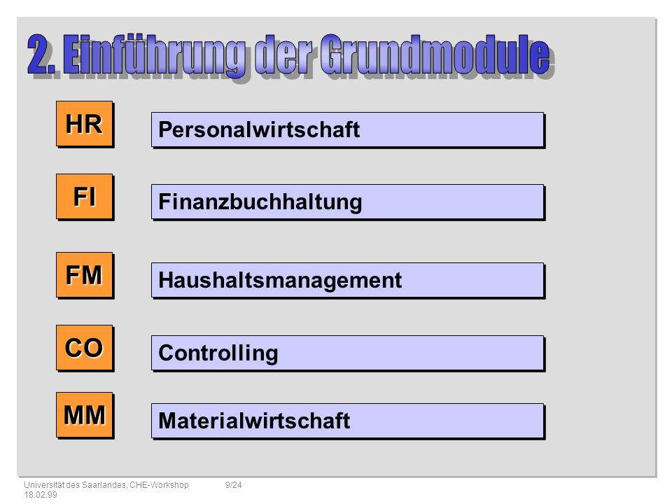 2. Einführung der Grundmodule