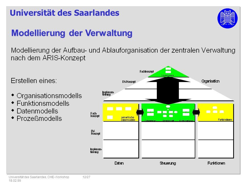 Modellierung der Verwaltung
