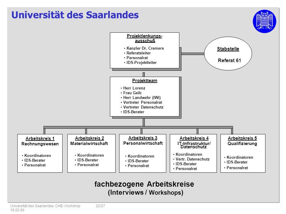fachbezogene Arbeitskreise (Interviews / Workshops)