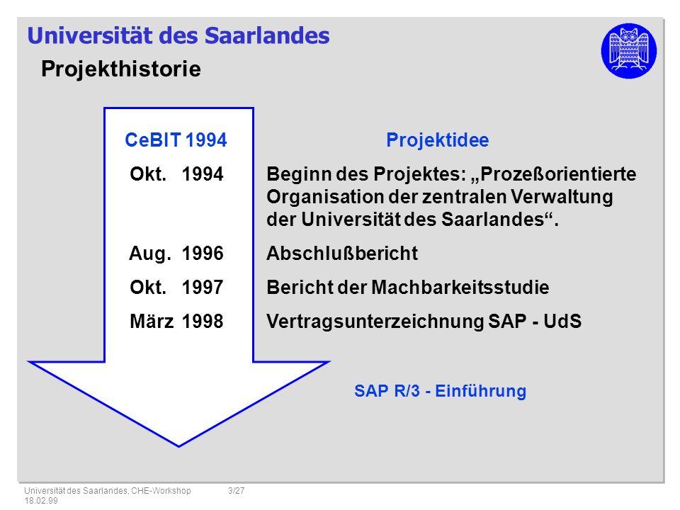 Projekthistorie CeBIT 1994 Projektidee