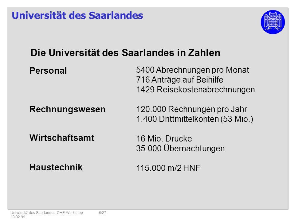 Die Universität des Saarlandes in Zahlen