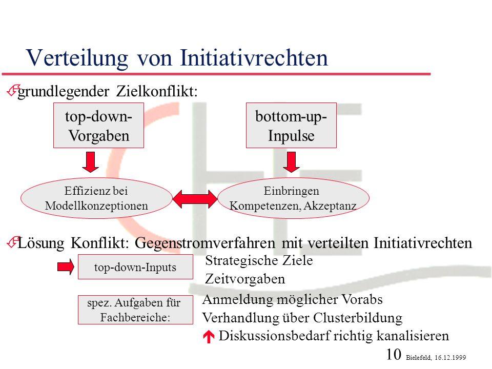 Verteilung von Initiativrechten