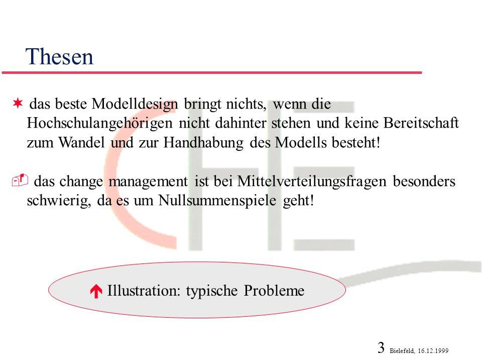  Illustration: typische Probleme