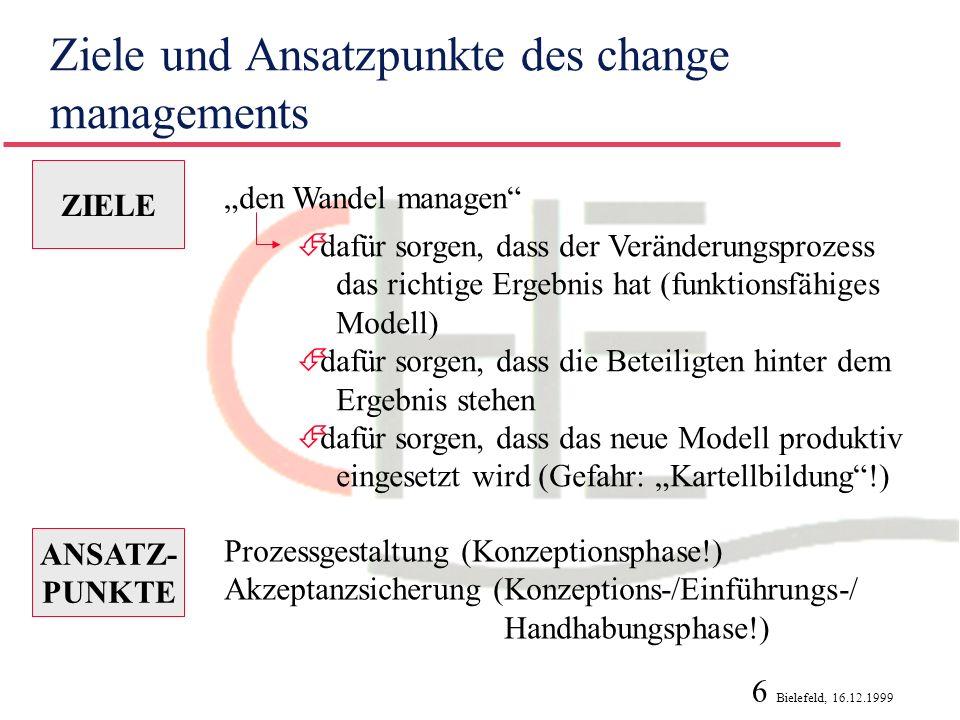 Ziele und Ansatzpunkte des change managements
