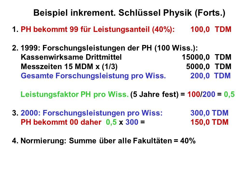 Beispiel inkrement. Schlüssel Physik (Forts.)