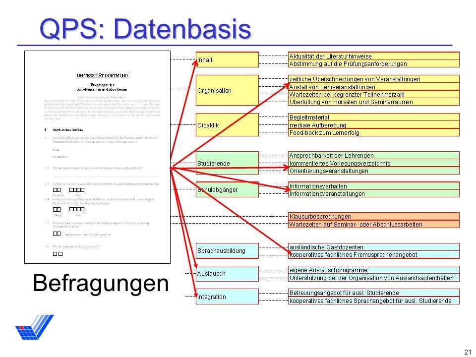 QPS: Datenbasis Befragungen IgEL