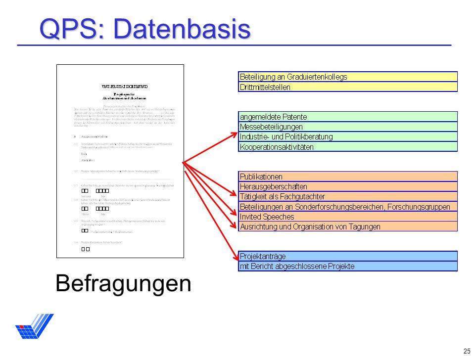 QPS: Datenbasis Befragungen
