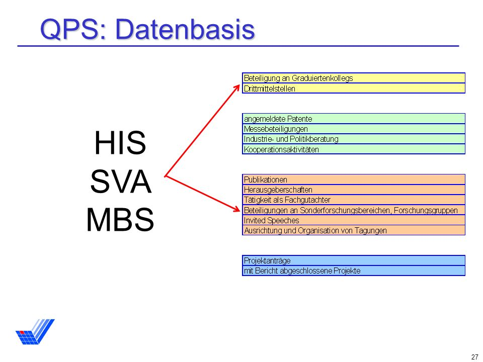 QPS: Datenbasis HIS SVA MBS