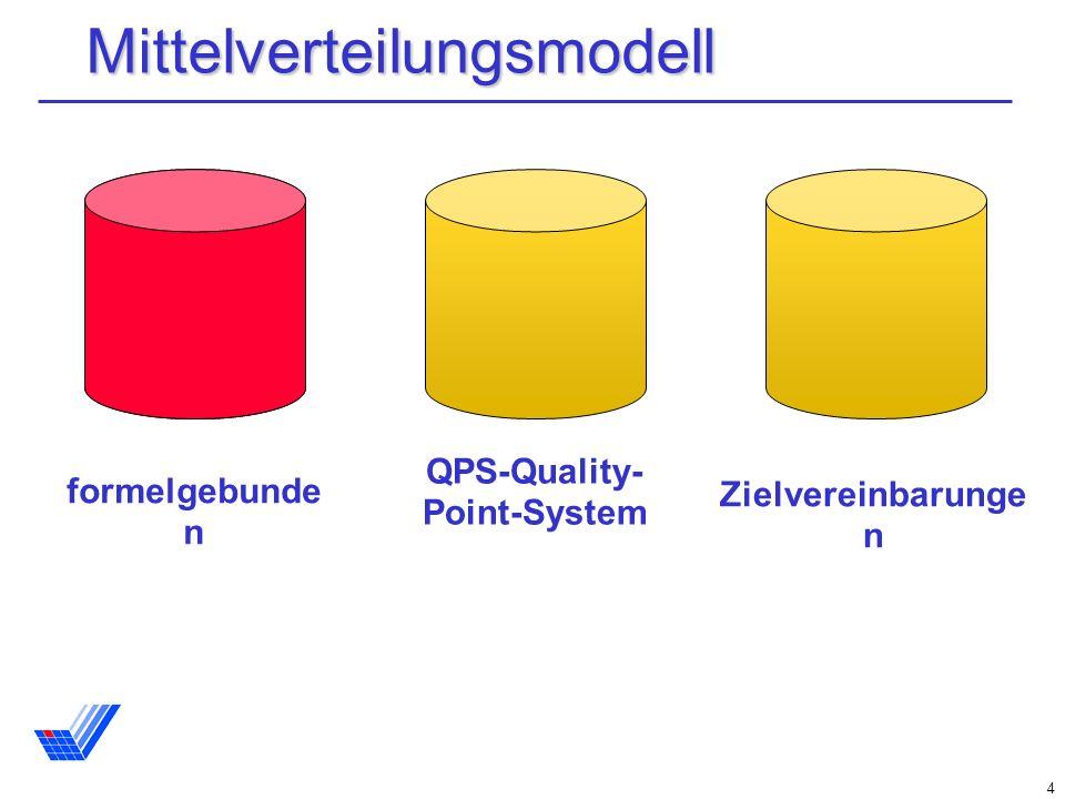 Mittelverteilungsmodell
