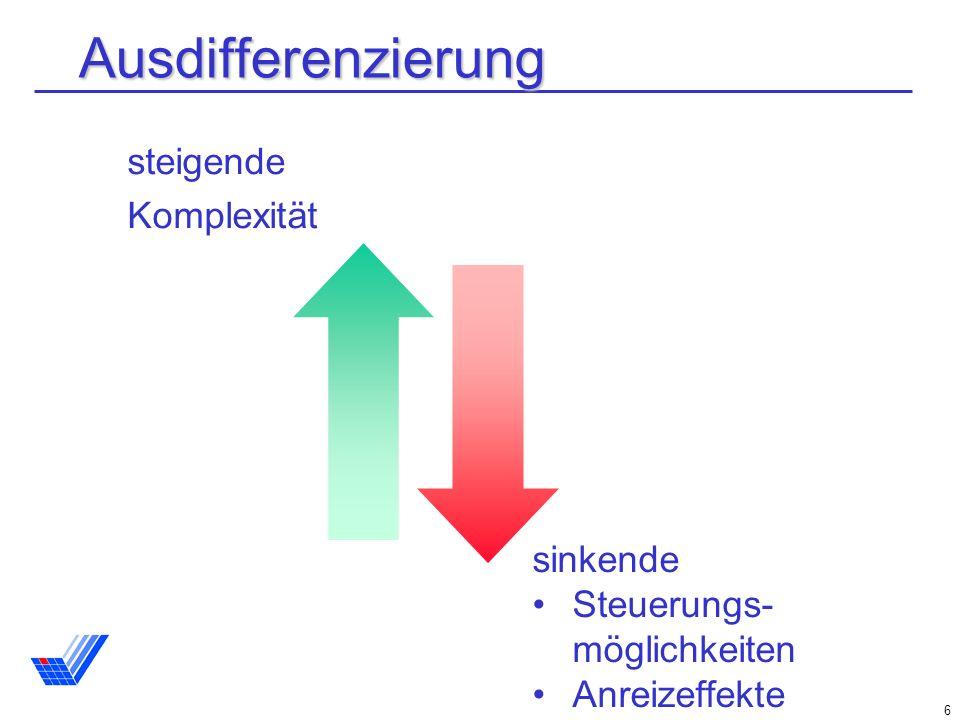 Ausdifferenzierung steigende Komplexität sinkende