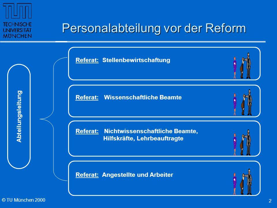 Personalabteilung vor der Reform