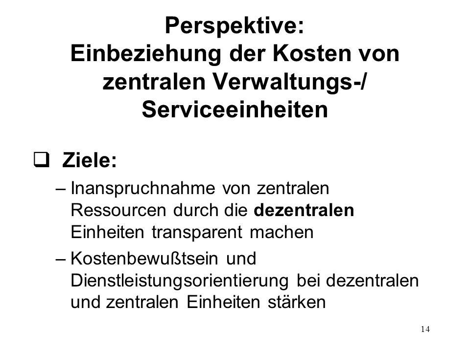 Perspektive: Einbeziehung der Kosten von zentralen Verwaltungs-/ Serviceeinheiten