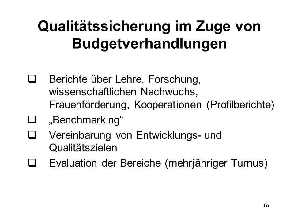 Qualitätssicherung im Zuge von Budgetverhandlungen