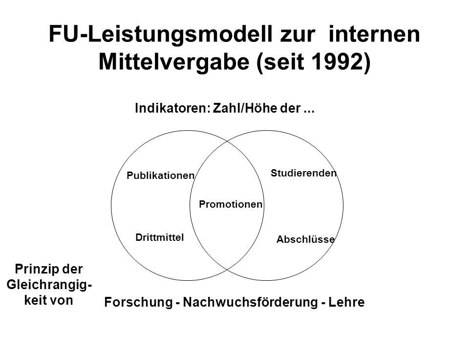 FU-Leistungsmodell zur internen Mittelvergabe (seit 1992)