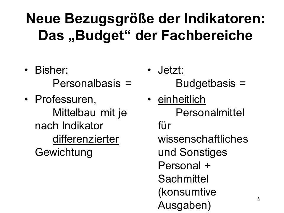 """Neue Bezugsgröße der Indikatoren: Das """"Budget der Fachbereiche"""