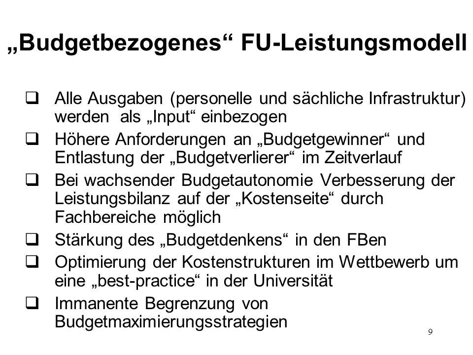 """""""Budgetbezogenes FU-Leistungsmodell"""
