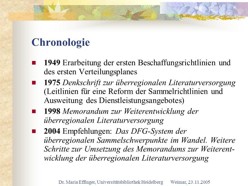 Chronologie 1949 Erarbeitung der ersten Beschaffungsrichtlinien und des ersten Verteilungsplanes.