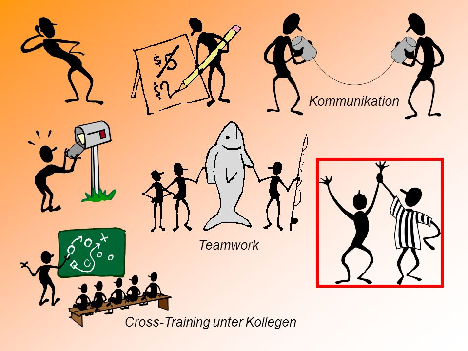Kommunikation Teamwork Cross-Training unter Kollegen