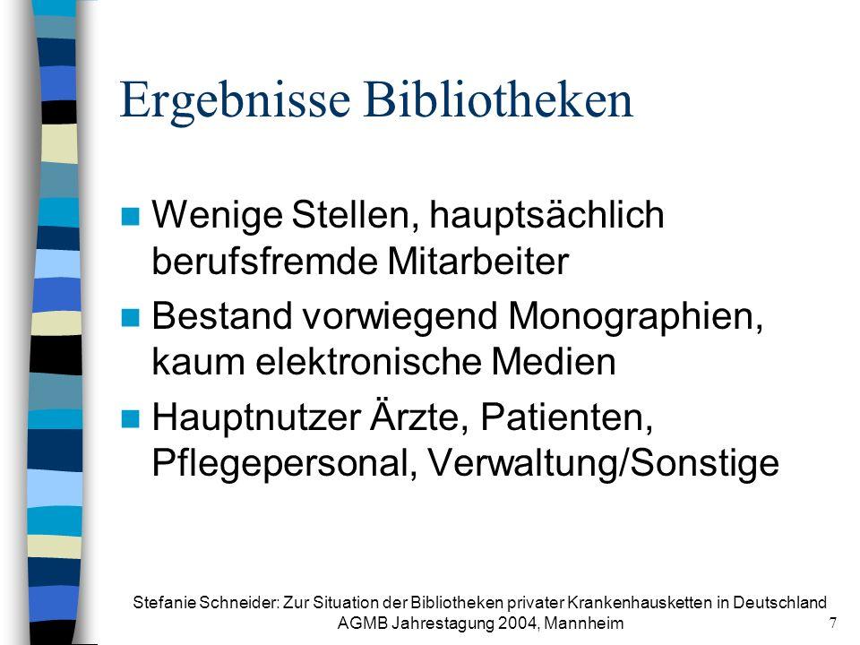 Ergebnisse Bibliotheken