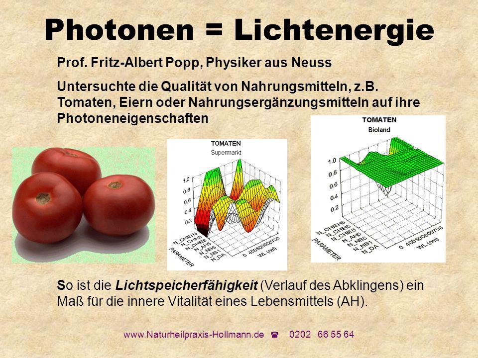 Photonen = Lichtenergie