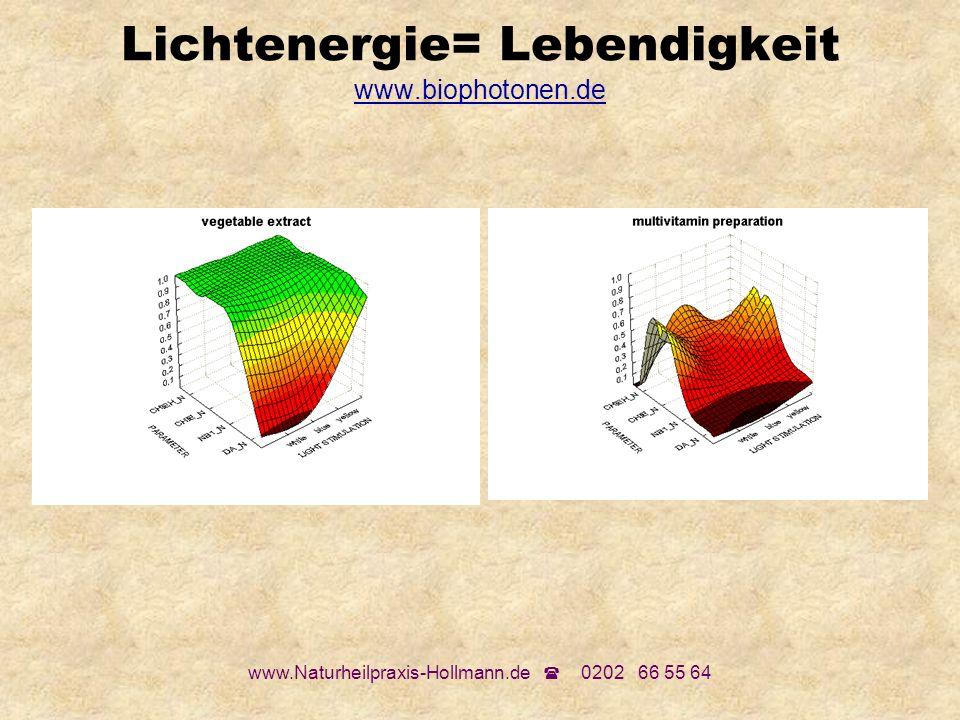 Lichtenergie= Lebendigkeit www.biophotonen.de