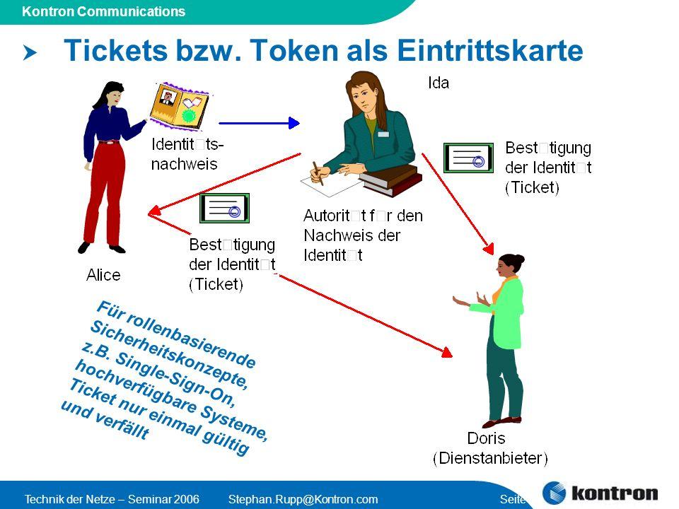 Tickets bzw. Token als Eintrittskarte