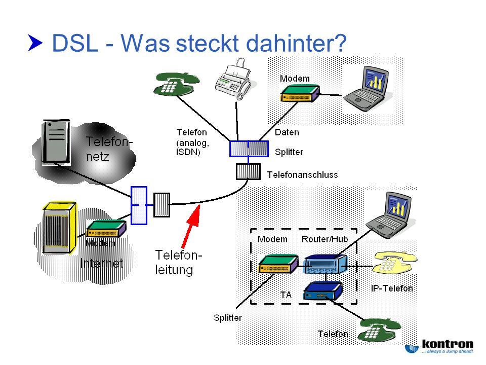 DSL - Was steckt dahinter