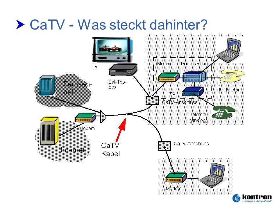 CaTV - Was steckt dahinter