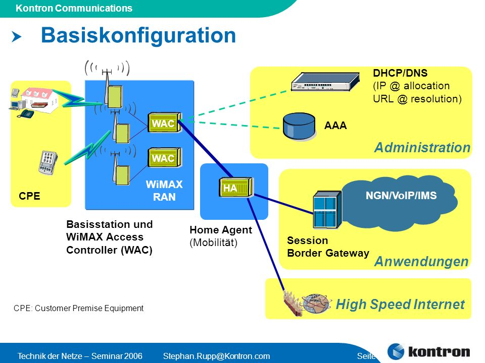 Basiskonfiguration Administration Anwendungen High Speed Internet