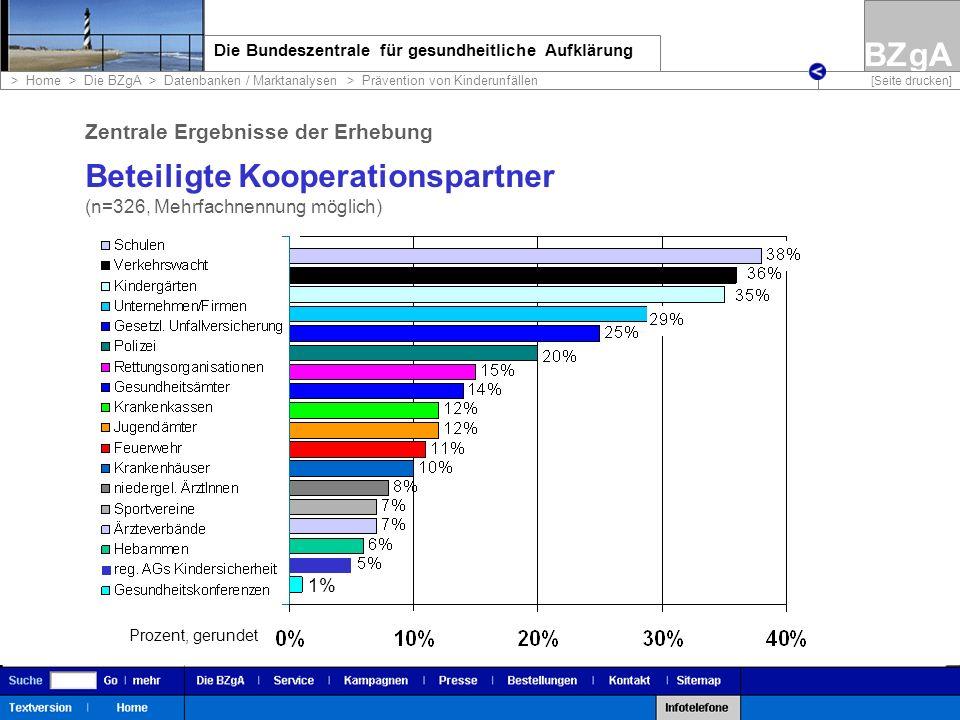Beteiligte Kooperationspartner (n=326, Mehrfachnennung möglich)