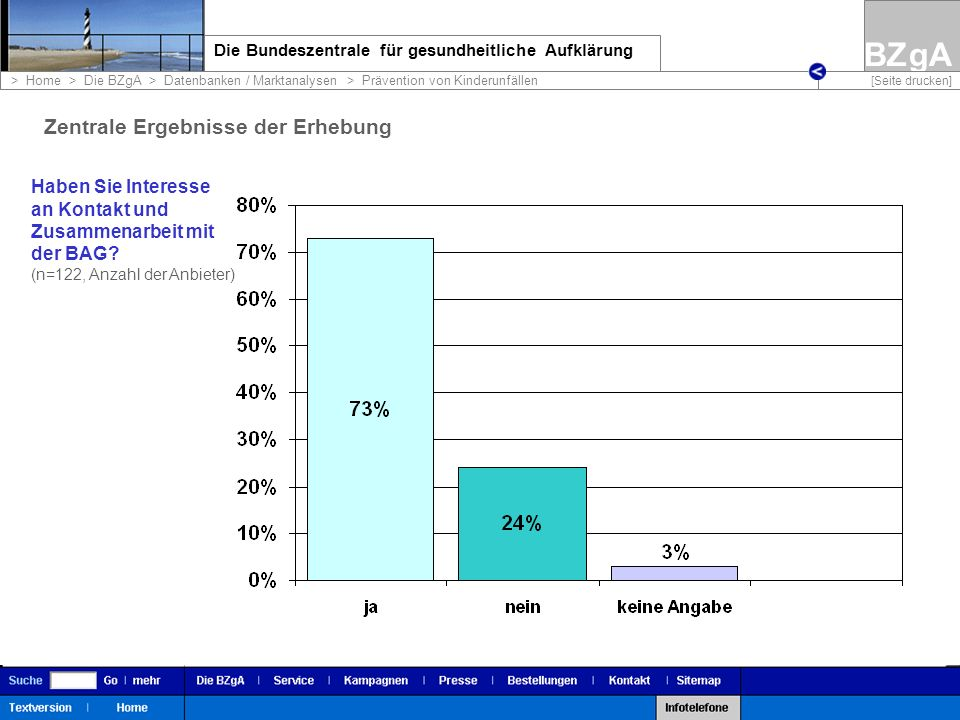 Zentrale Ergebnisse der Erhebung