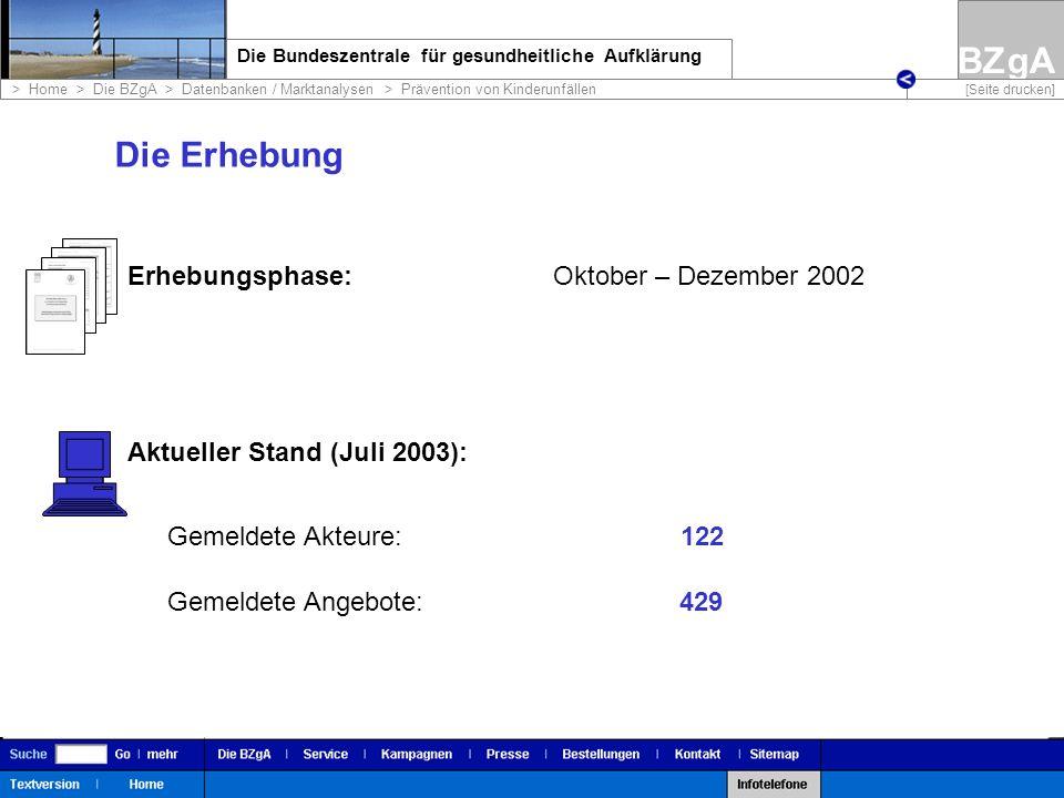 Die Erhebung Erhebungsphase: Oktober – Dezember 2002